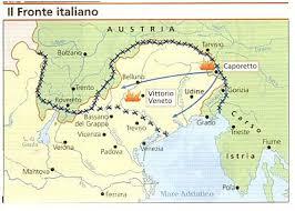 Front italien